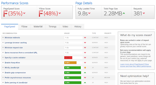 How businesses are using GTmetrics to monitor site conversion