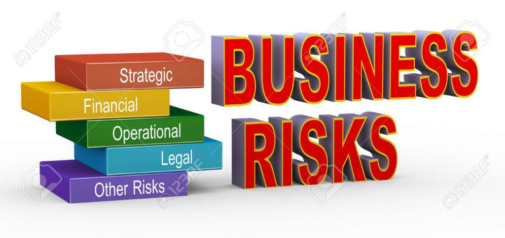 Business Risks That Require Adequate Insurance Coverage