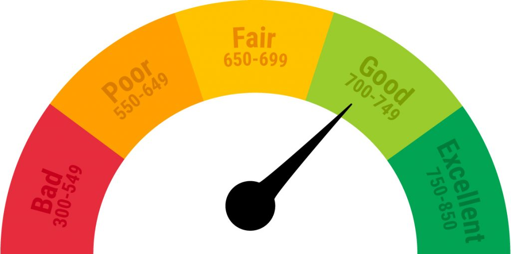 Increase the Credit Score Before You Apply for a Mortgage