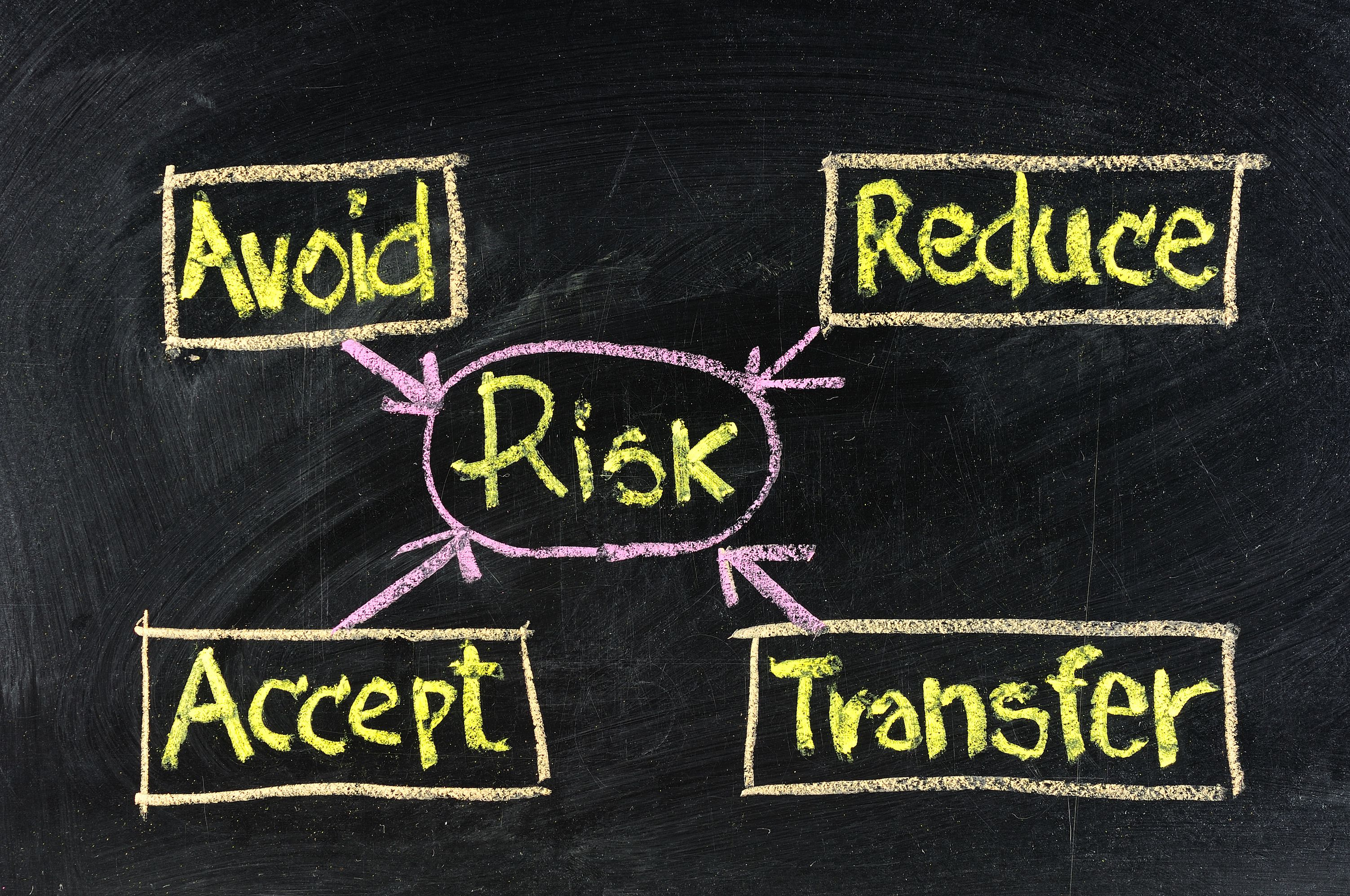 How to mitigate small business risks in USA