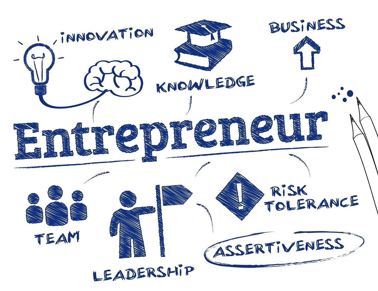 Traits of highly successful entrepreneurs in the world by Tunde Victor