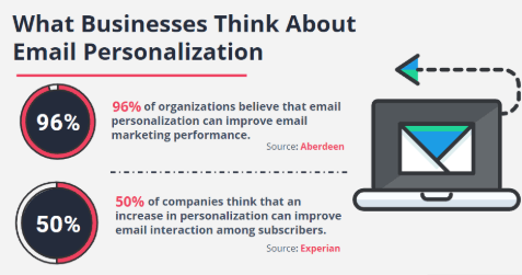 Email marketing service providers that offer personalised emails