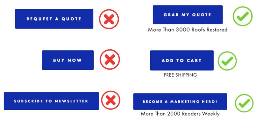 The best call to action button for effective lead generation via emails