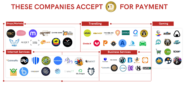 Companies that accept dogecoin payment